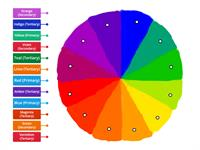 The Colour Wheel - Primary, Secondary and Tertiary