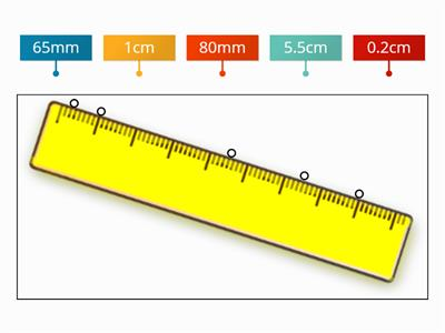 Measurement with rulers, millimetres and decimals