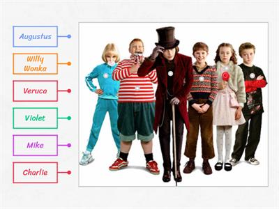 Charlie & the Chocolate Factory - characters
