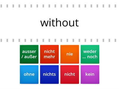 Negative keywords in German