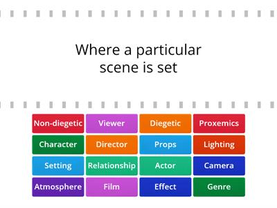 Film vocabulary