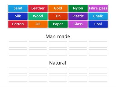Man made and natural (synthetic) materials