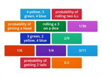 Simple tiles - probability