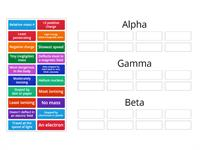 Categorise alpha, beta, gamma radiation - P2