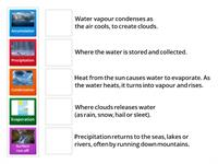 Matching definitions water cycle