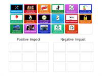 Sustainability - Positive & Negative impacts of Design