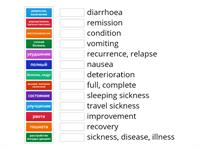 Medical terms 1