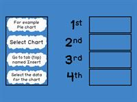 Spreadsheets - Create a chart steps- AAT