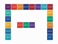 5041 15/17 Classroom seating plan