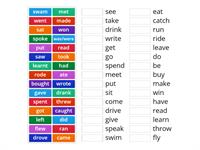 Irregular verbs - II form