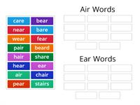 Vowel + /r/ sounds in air and ear