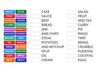 FOOD Collocations