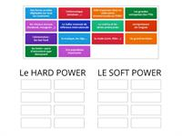 G4 : Hard power ou soft power ? Classe correctement les propositions qui s'affichent
