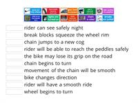How a bike works - cause and effect