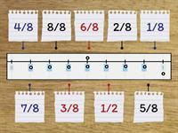 Label Fractions on Number Line