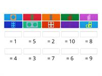 equal to- Numicon