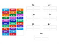 Initial R Blends (no final blends or digraphs)