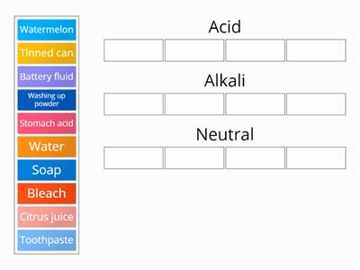 CategoryQuiz1- Acids and Alkalis