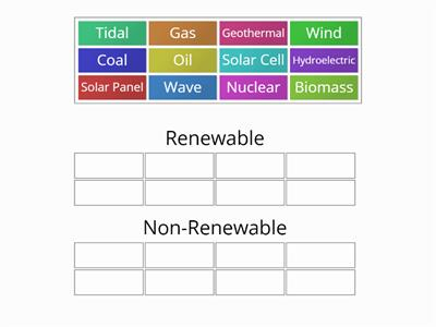 Renewable or Non-Renewable (KS3, Science, Sc4)