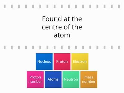 Atomic structure definitions
