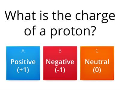 Atoms and ions quiz