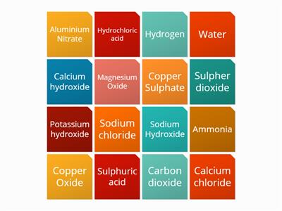 Acid and alkali  names and formulae