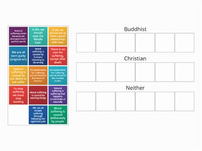 Christian or Buddhist suffering quiz