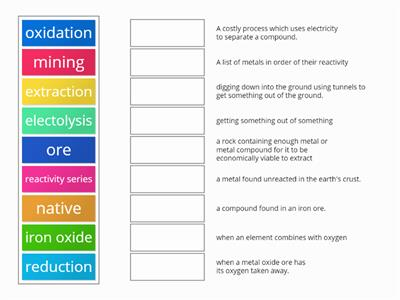 C1 3.2 Revision of key words ores