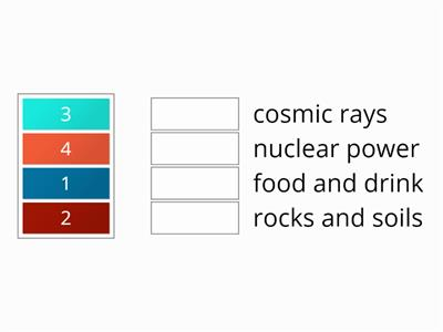 sources of background radiation