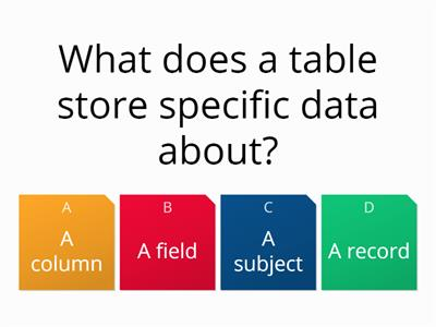 database theory questions year 11 revision