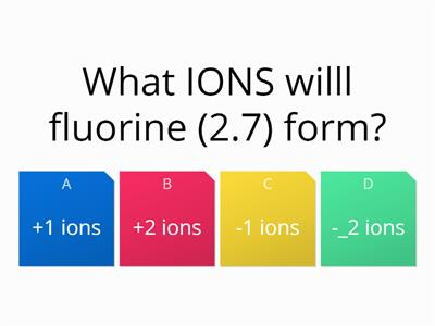 ION FORMATION WW QUIZ