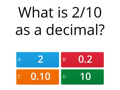 Review Decimals