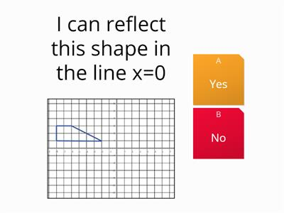 Reflection in x=0 etc CB