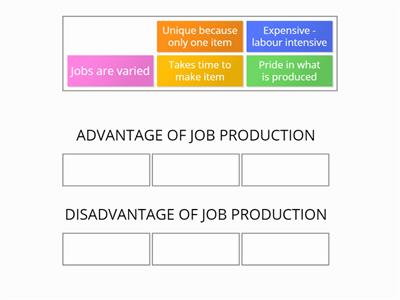 Job Production - Advantage or Disadvantage