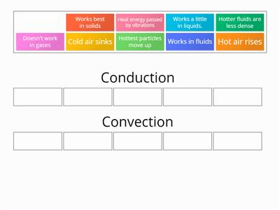 Conduction and convection category sort