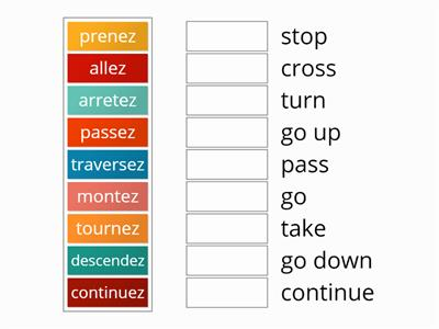 KS4  FR   verbs for directions