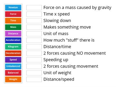 Force and Speed(KS3)