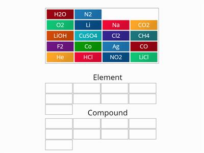 Element or Compound