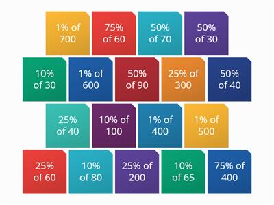 Percentages of amounts 50 25 10 1