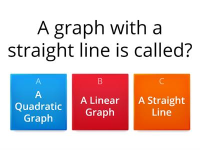 linear graphs quiz
