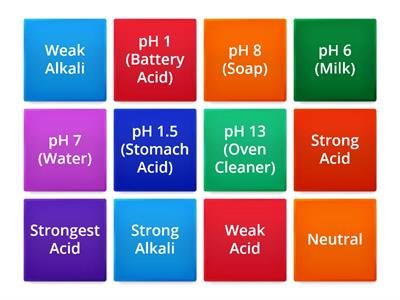 pH scale pairs match up