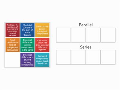 parallel and series categories