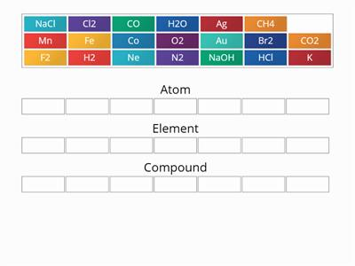 L5 Atom element or compound