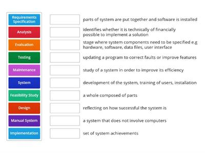 System Life Cycle Match up
