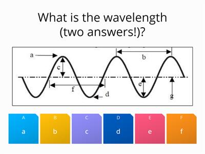 y12 waves quiz