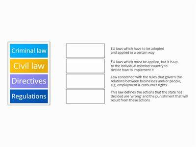 Types of Law - Match-Up
