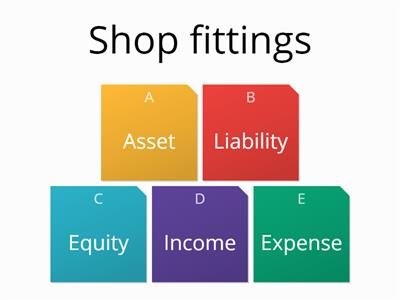 Classification of Assets Liabilities Equity Income or Expense