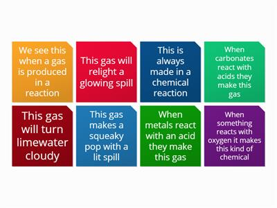 Reactions and gases