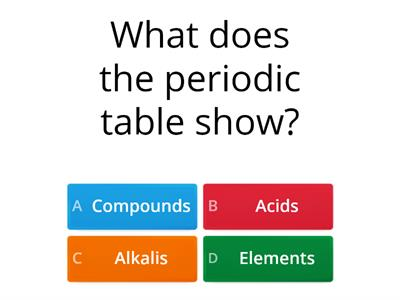 elements and compound revision quiz