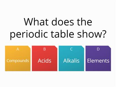 Elements and compounds revision quiz